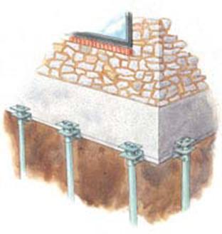micropiles illustration