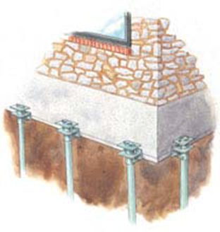micropiles illustration